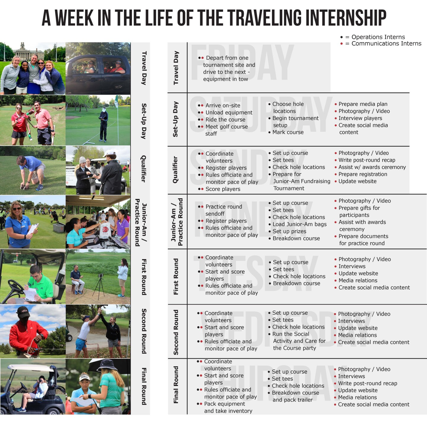 A week in the life page